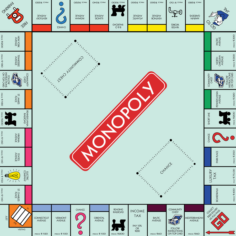 Here is a decent sized board of the original monopoly